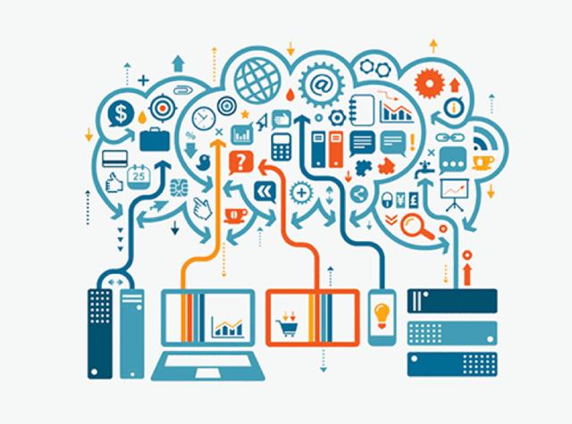 Cloud Governance Prozess