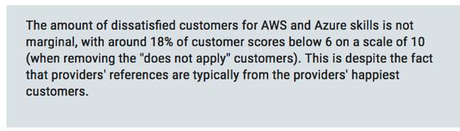 Unzufriedene AWS und Azure Kunden